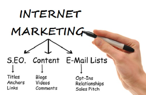 Web Marketing Experts Strategies
