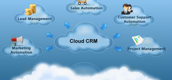 Cloud CRM Software